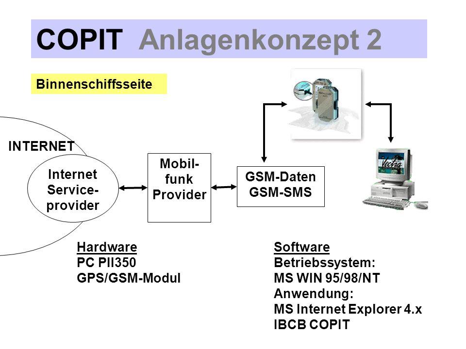 COPIT Anlagenkonzept 2 Binnenschiffsseite INTERNET Internet Service-