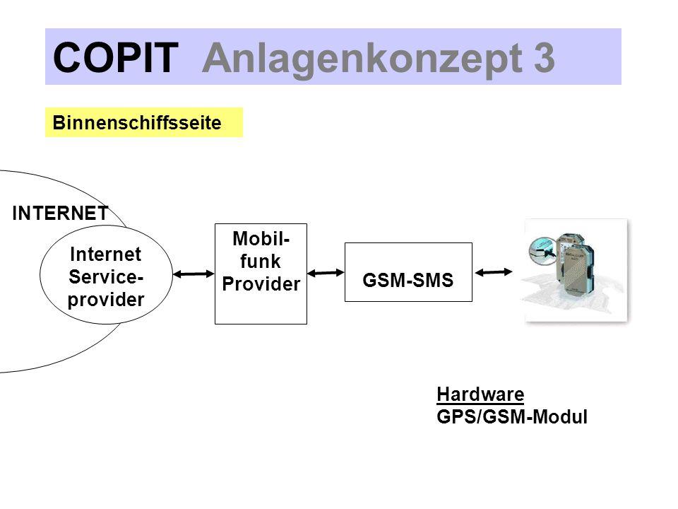 COPIT Anlagenkonzept 3 Binnenschiffsseite INTERNET Mobil-funk Provider