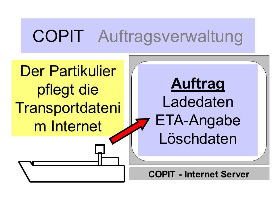 COPIT Auftragsverwaltung