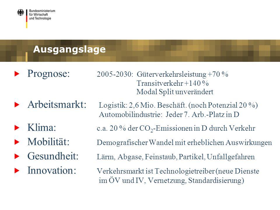 Klima: c.a. 20 % der CO2-Emissionen in D durch Verkehr