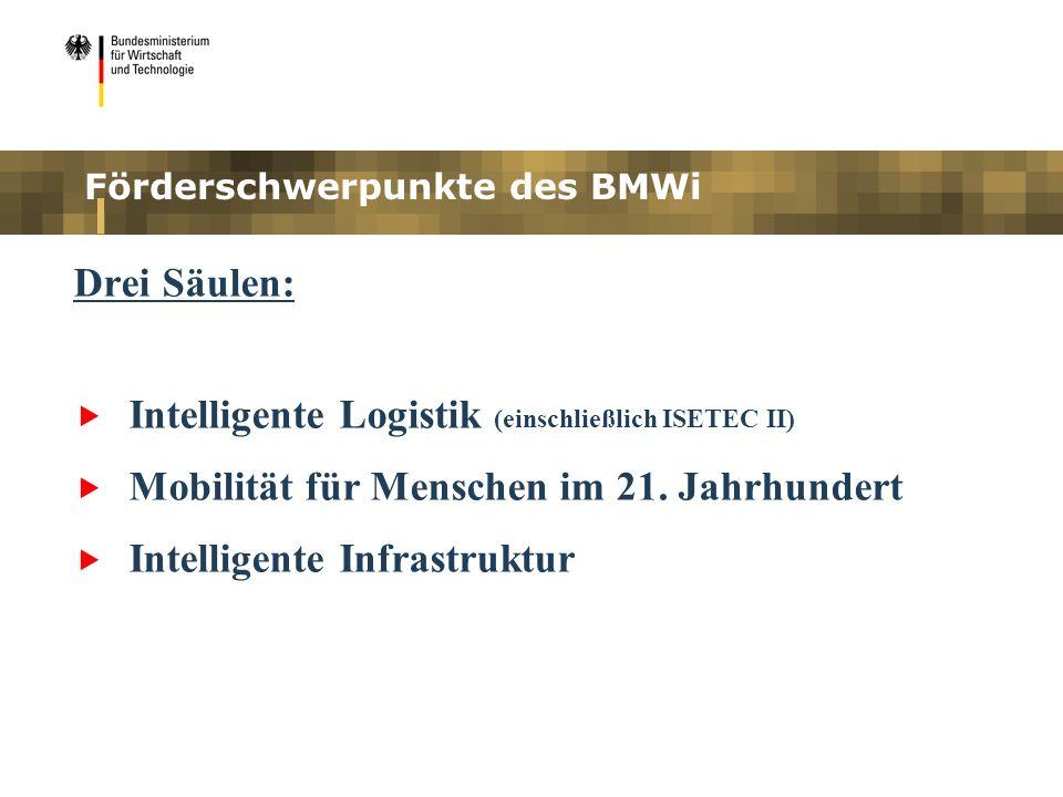 Förderschwerpunkte des BMWi