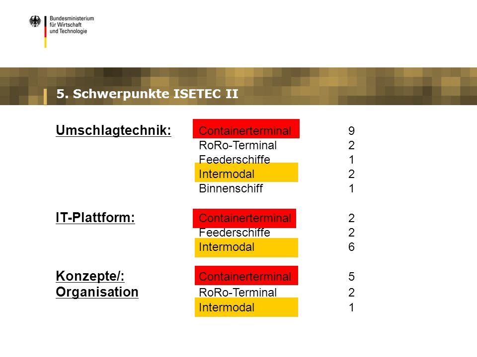 5. Schwerpunkte ISETEC II