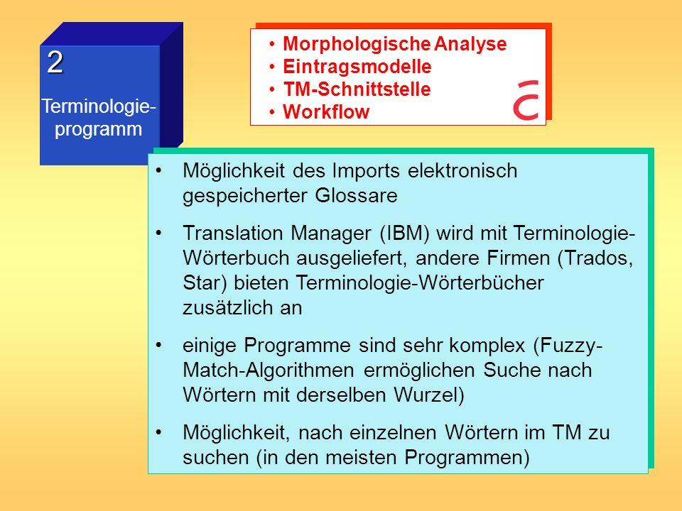2 Möglichkeit des Imports elektronisch gespeicherter Glossare