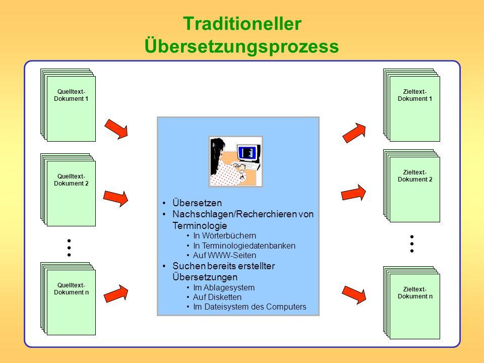 Traditioneller Übersetzungsprozess