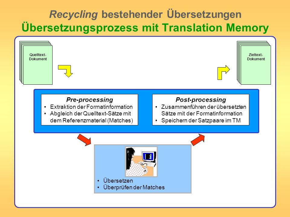 Recycling bestehender Übersetzungen Übersetzungsprozess mit Translation Memory