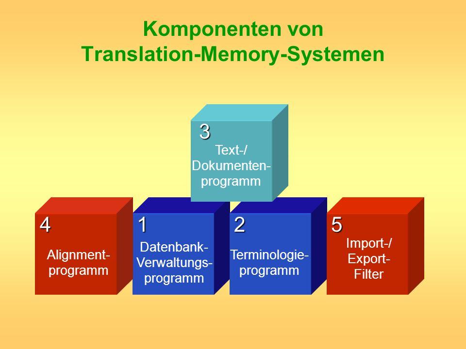 Komponenten von Translation-Memory-Systemen