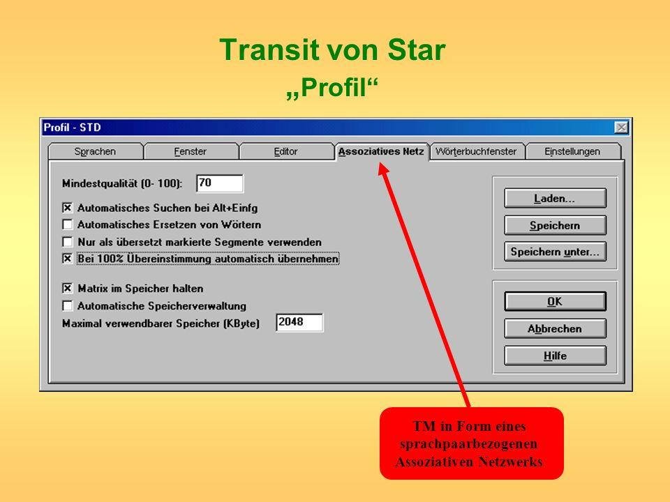 """Transit von Star """"Profil"""