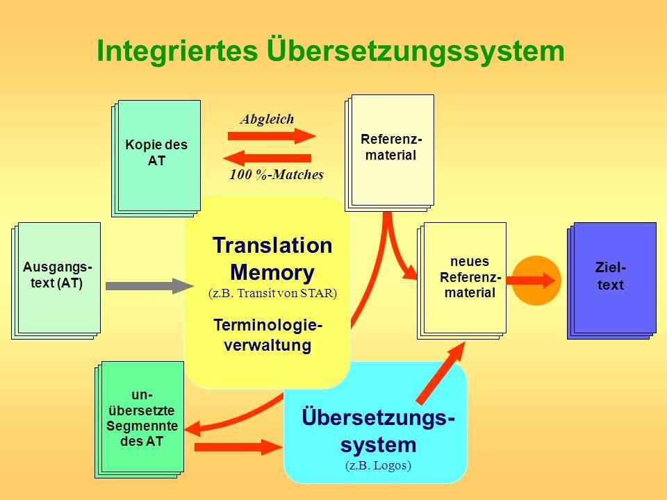 Integriertes Übersetzungssystem