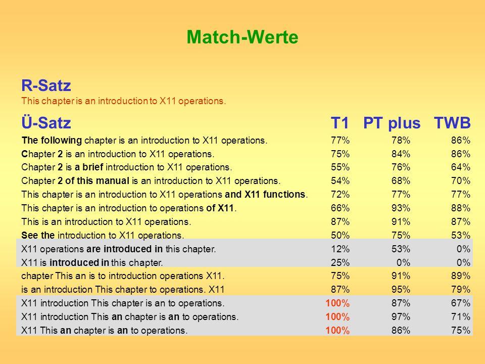 Match-Werte R-Satz Ü-Satz T1 PT plus TWB