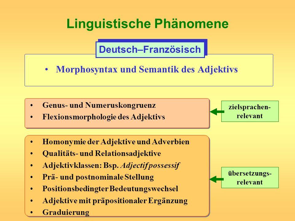 Linguistische Phänomene
