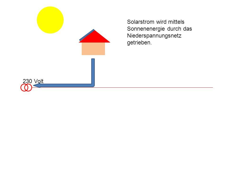 Solarstrom wird mittels Sonnenenergie durch das Niederspannungsnetz getrieben.