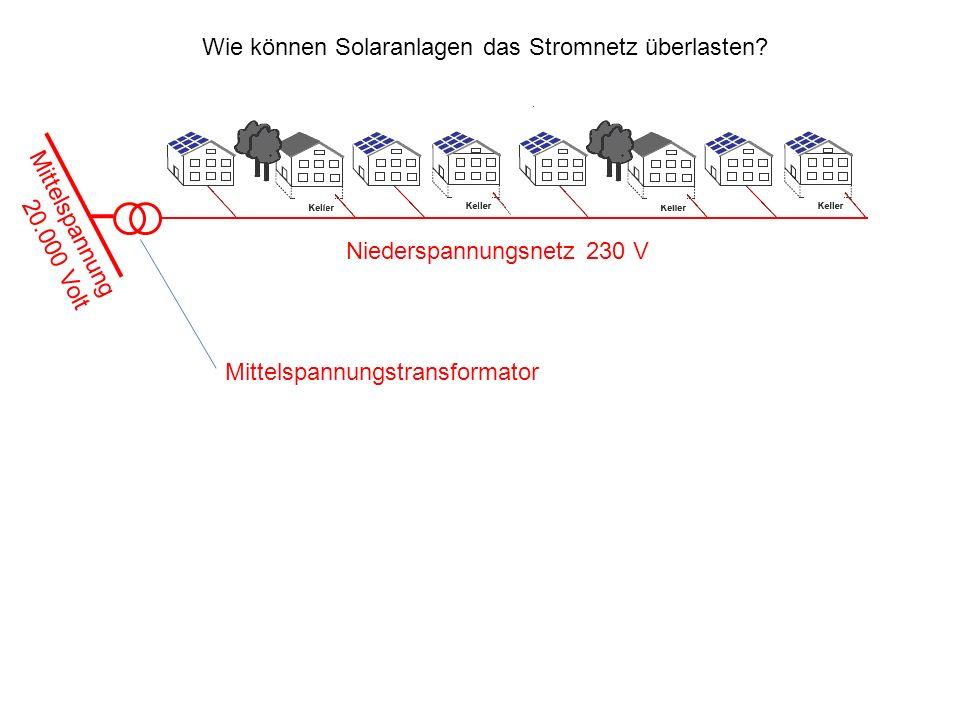 Wie können Solaranlagen das Stromnetz überlasten