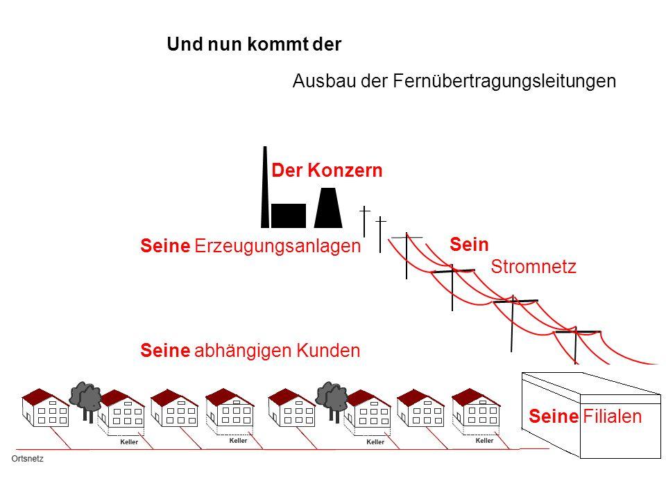 Und nun kommt der Ausbau der Fernübertragungsleitungen. Der Konzern. Seine Erzeugungsanlagen. Sein.