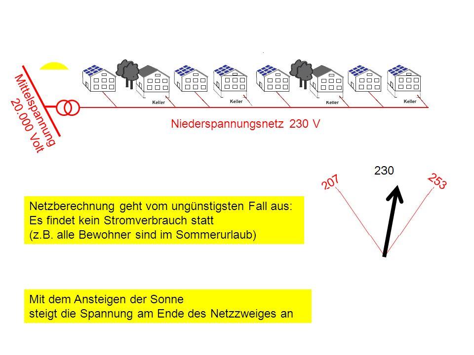 Tolle Niederspannungsschaltplan Fotos - Der Schaltplan ...