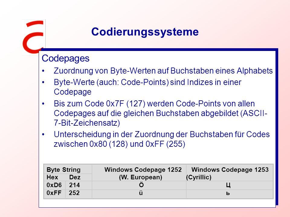 Codierungssysteme Codepages