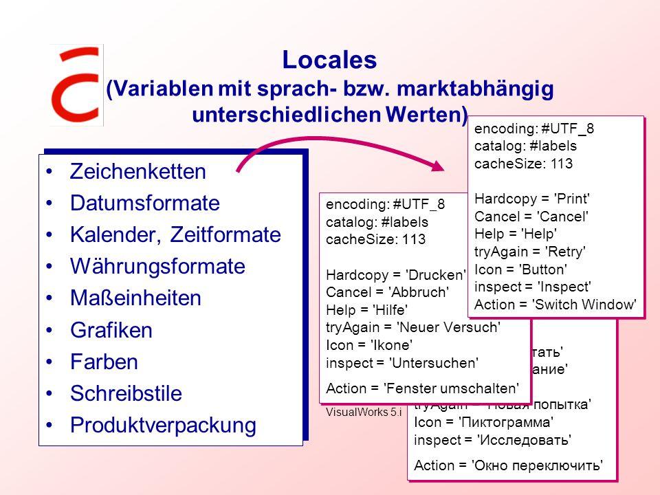Locales (Variablen mit sprach- bzw