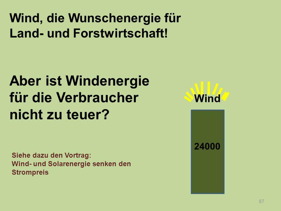 Aber ist Windenergie für die Verbraucher nicht zu teuer
