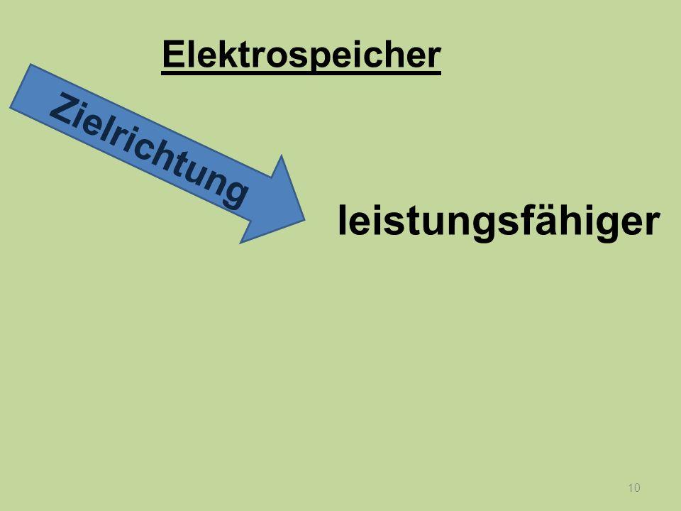Elektrospeicher Zielrichtung leistungsfähiger