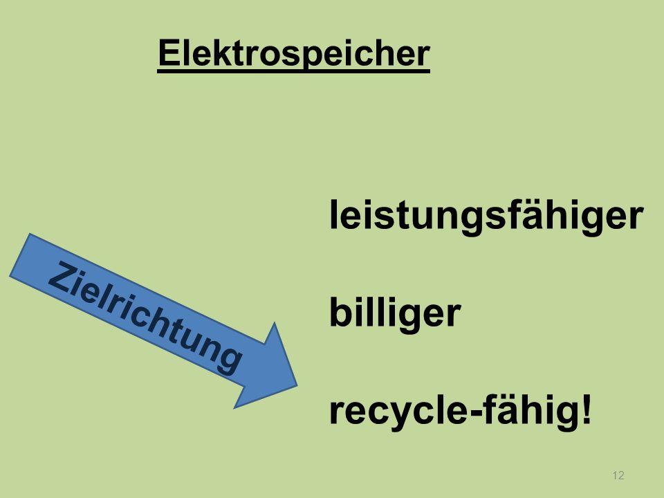 Elektrospeicher leistungsfähiger billiger recycle-fähig! Zielrichtung