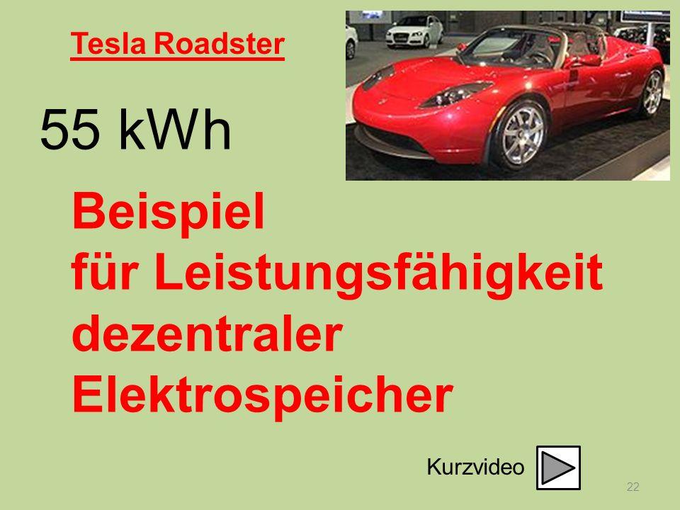 55 kWh Beispiel für Leistungsfähigkeit dezentraler Elektrospeicher
