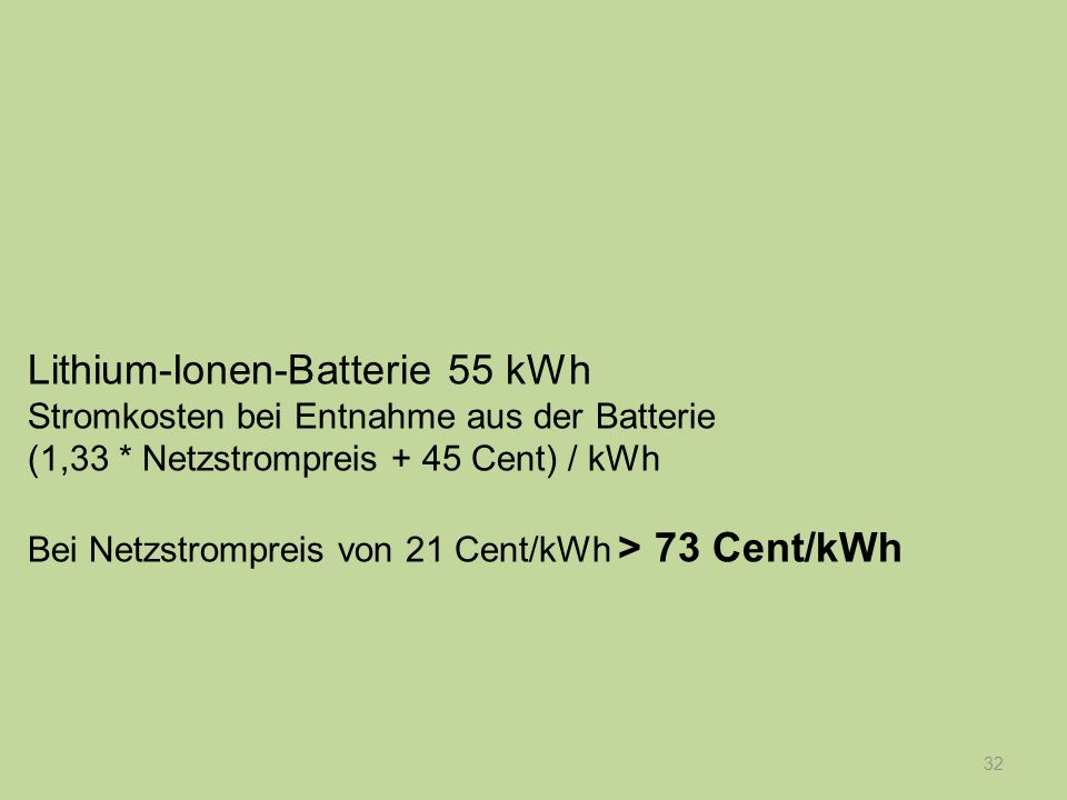 Lithium-Ionen-Batterie 55 kWh