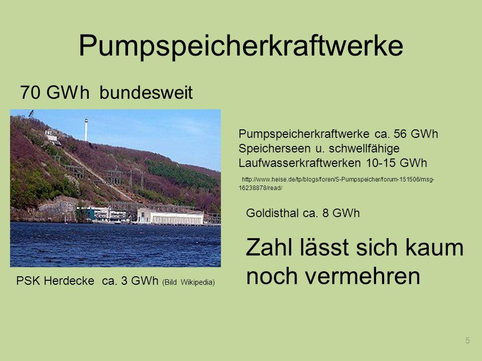 Pumpspeicherkraftwerke