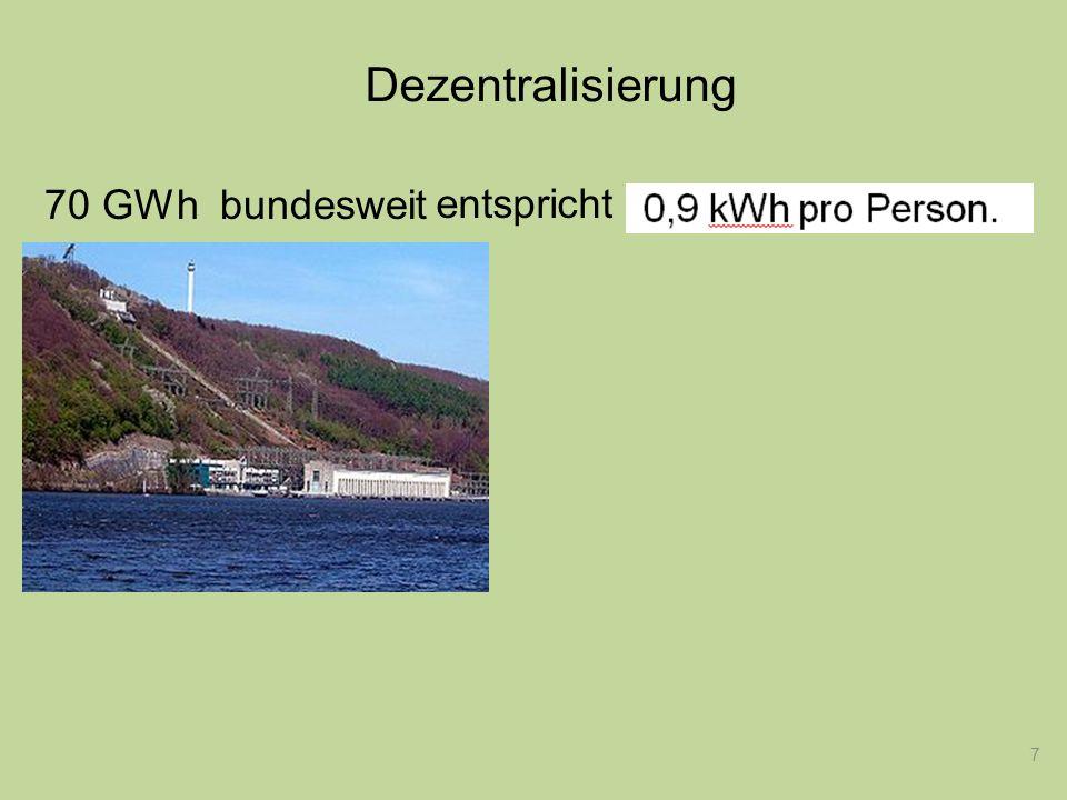 Dezentralisierung 70 GWh bundesweit entspricht Starterbatterie