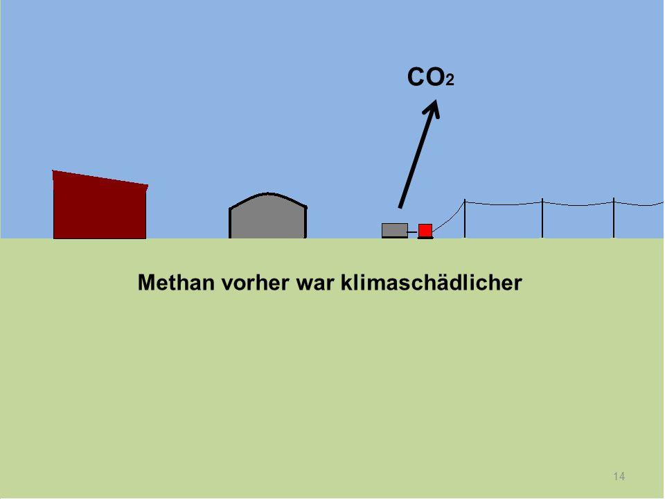 Methan vorher war klimaschädlicher