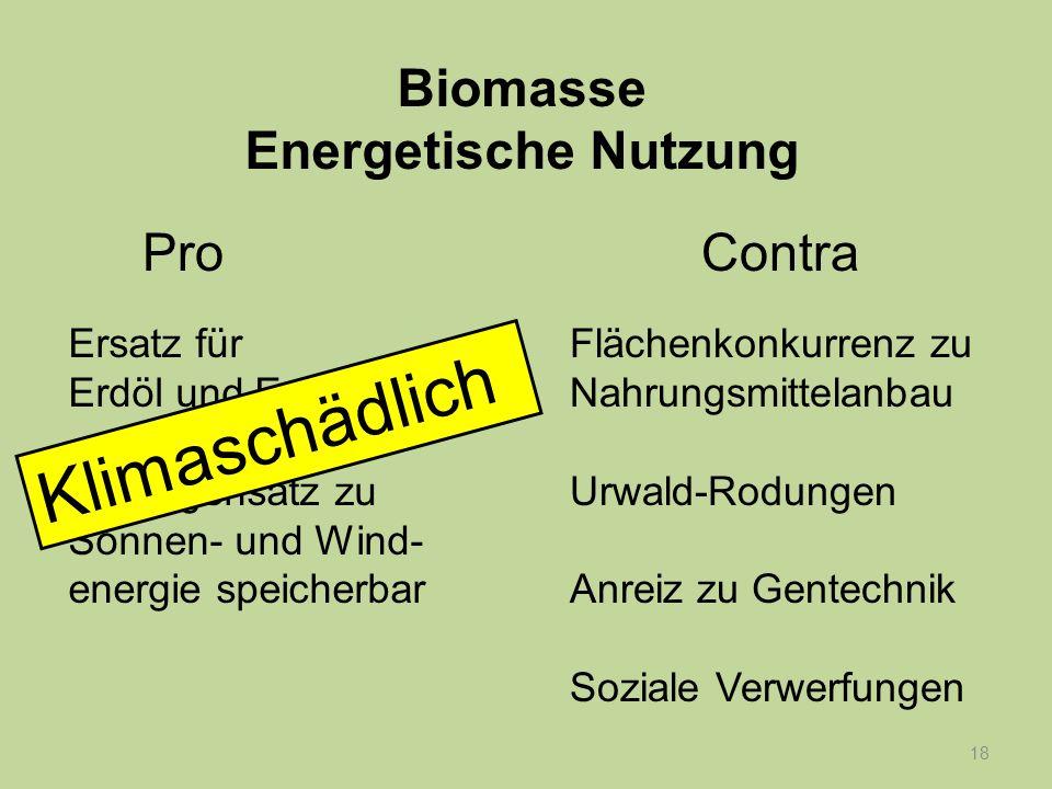 Klimaschädlich Biomasse Energetische Nutzung Pro Contra Ersatz für
