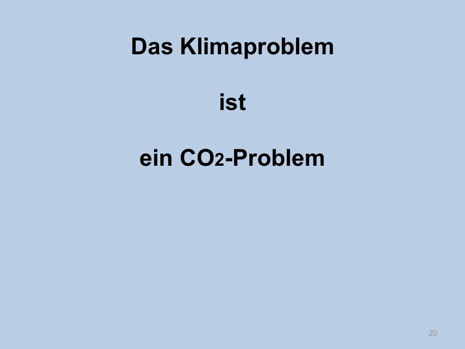 Das Klimaproblem ist ein CO2-Problem