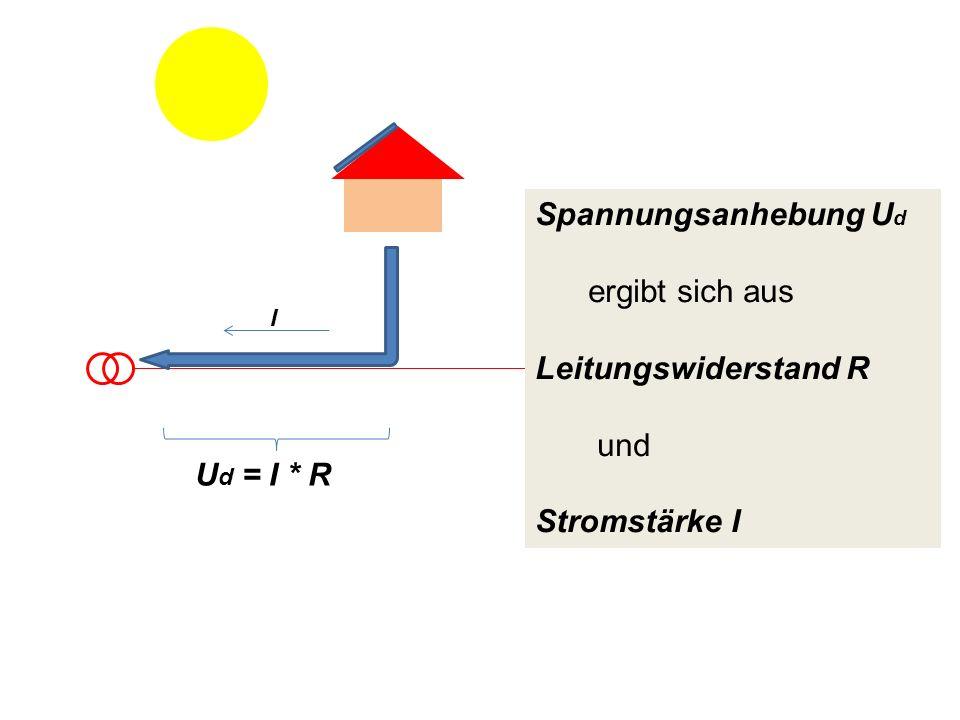 Spannungsanhebung Ud ergibt sich aus Leitungswiderstand R und