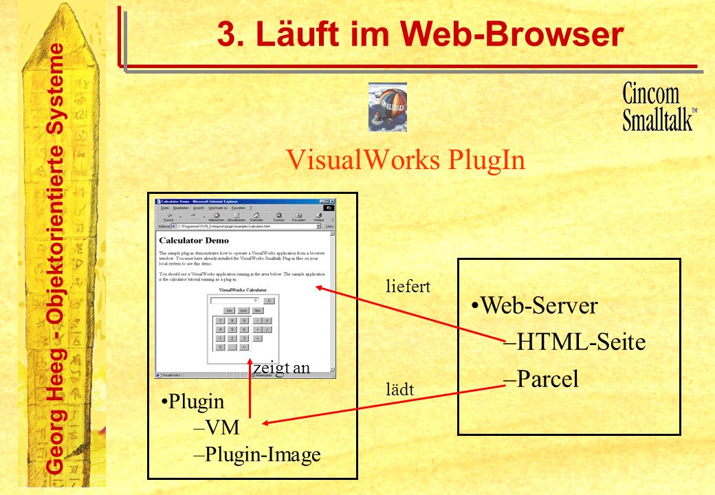 3. Läuft im Web-Browser VisualWorks PlugIn Web-Server HTML-Seite
