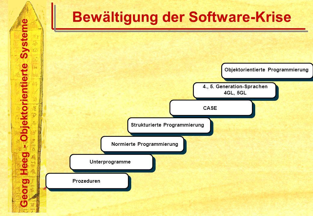 Bewältigung der Software-Krise