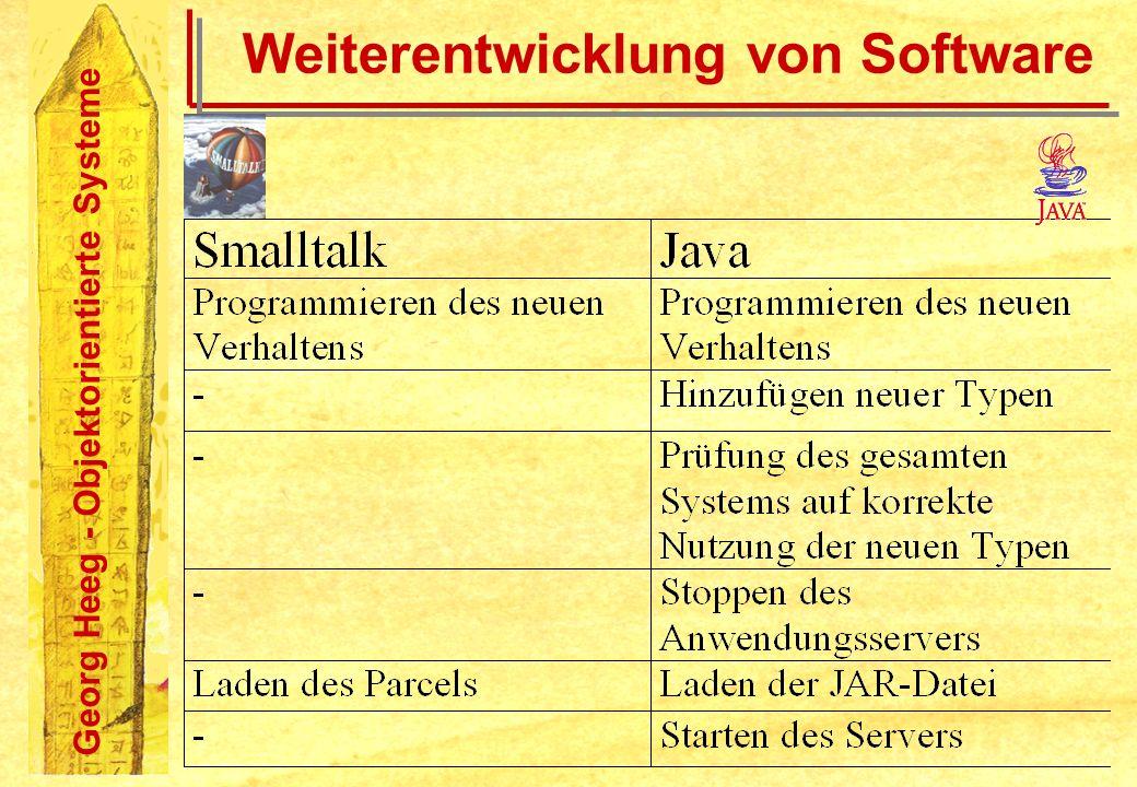 Weiterentwicklung von Software