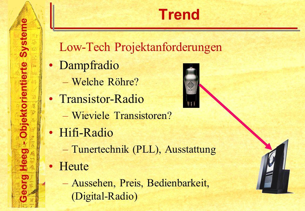 Trend Low-Tech Projektanforderungen Dampfradio Transistor-Radio