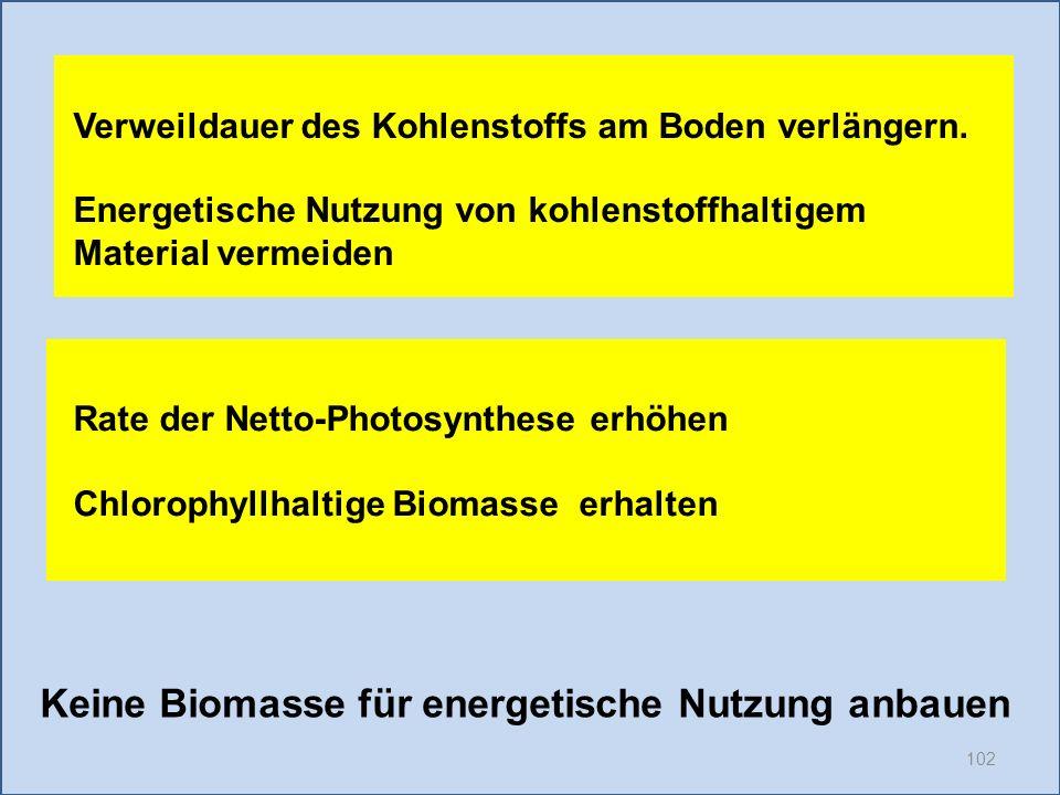 Keine Biomasse für energetische Nutzung anbauen