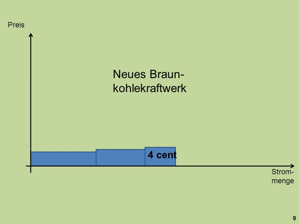 Neues Braun- kohlekraftwerk