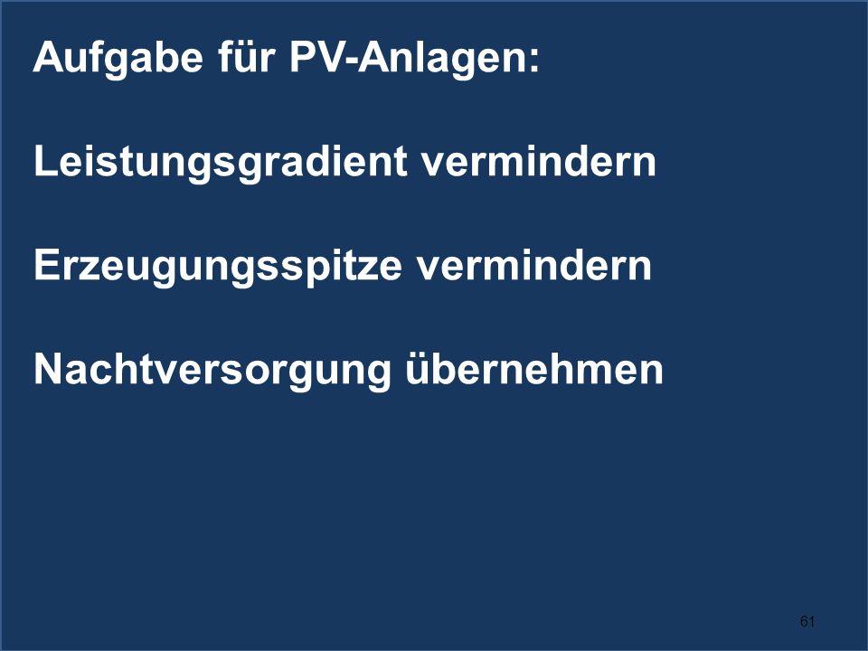 Aufgabe für PV-Anlagen: