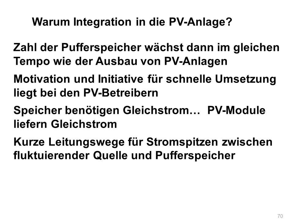 Warum Integration in die PV-Anlage
