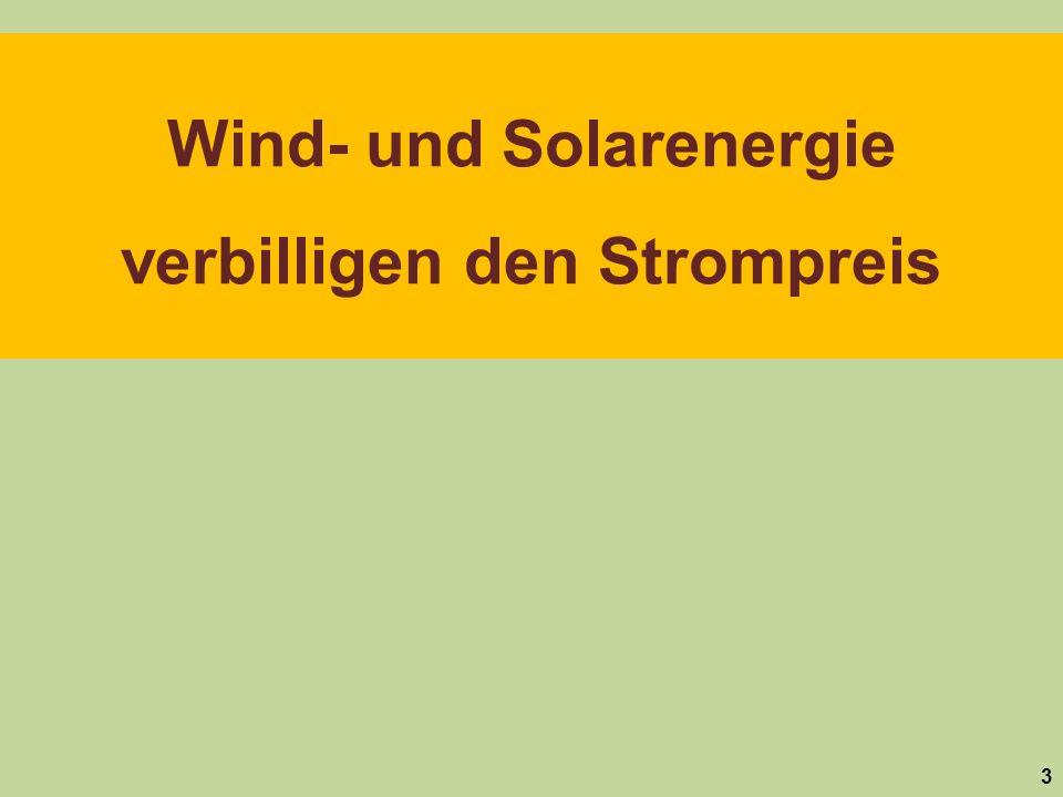 Wind- und Solarenergie verbilligen den Strompreis