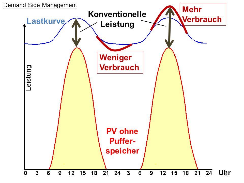Konventionelle Leistung PV ohne Puffer-speicher