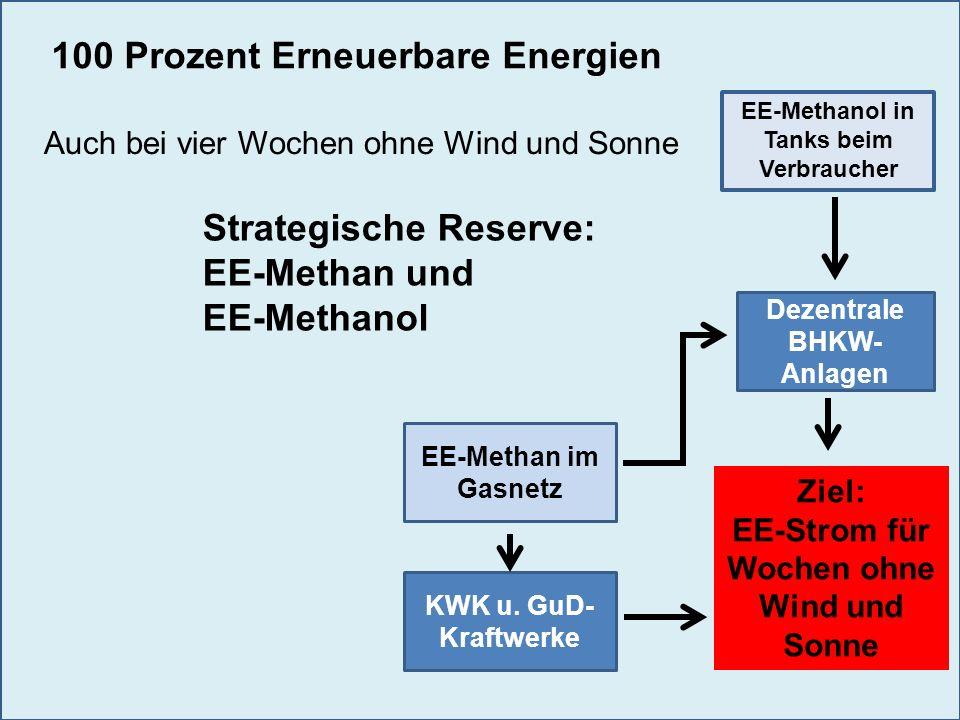100 Prozent Erneuerbare Energien