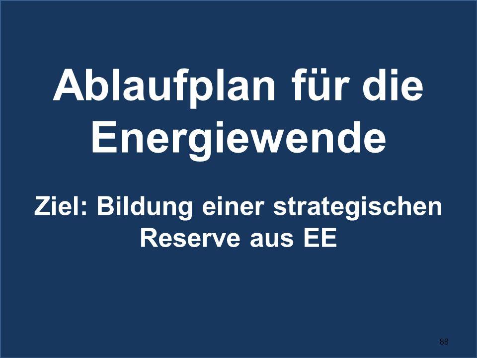 Ablaufplan für die Energiewende