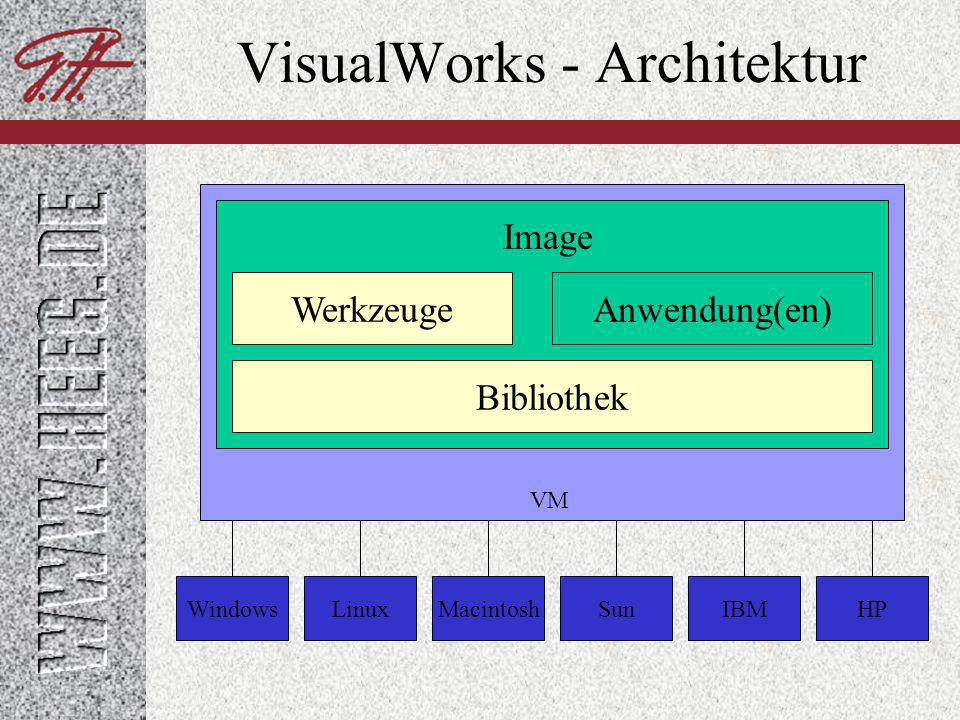 VisualWorks - Architektur