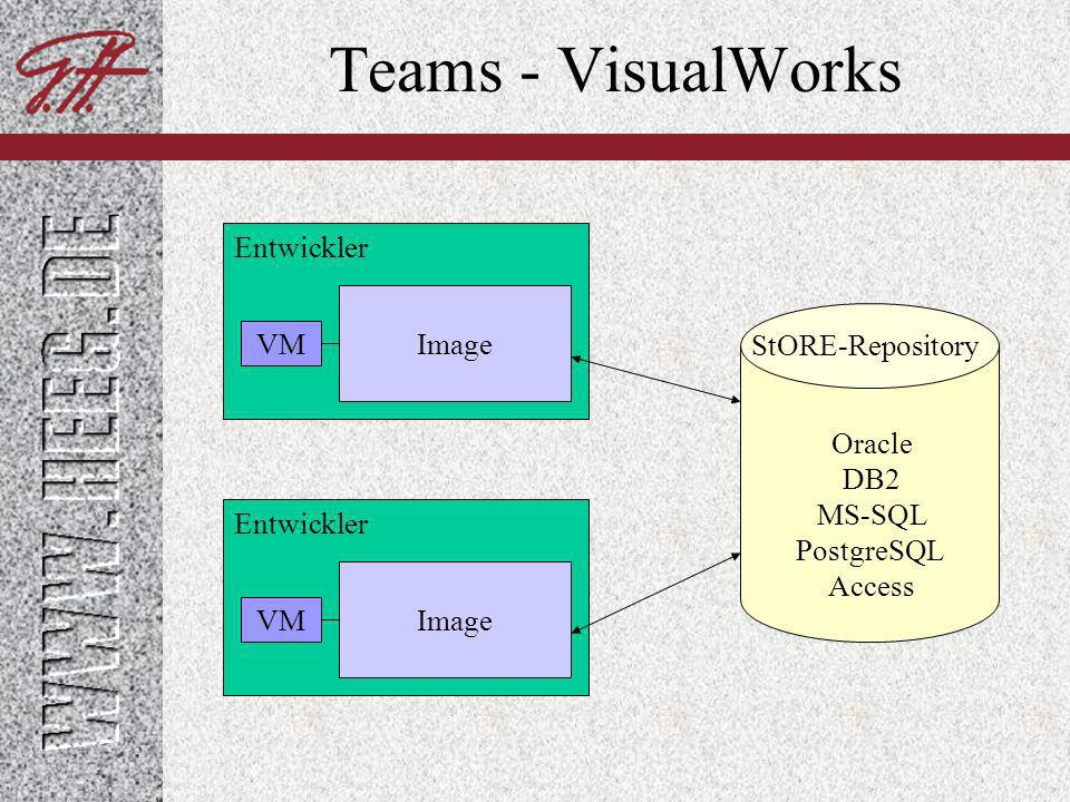 Teams - VisualWorks Entwickler Image VM StORE-Repository Oracle DB2