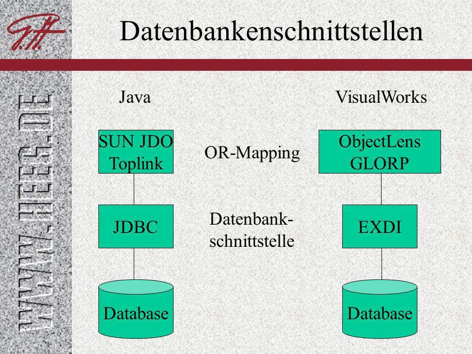 Datenbankenschnittstellen