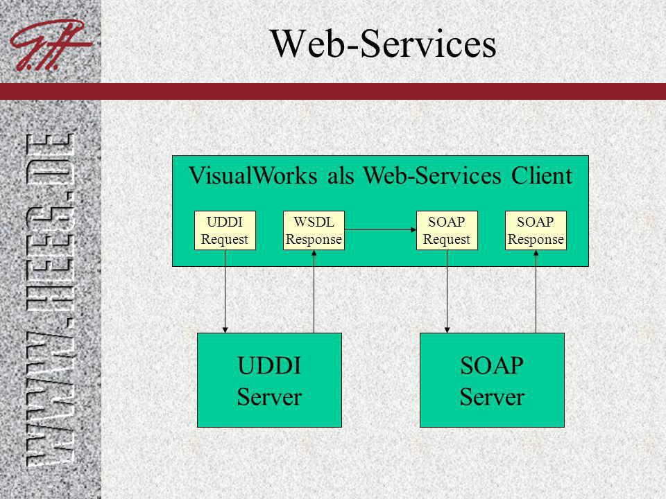 VisualWorks als Web-Services Client