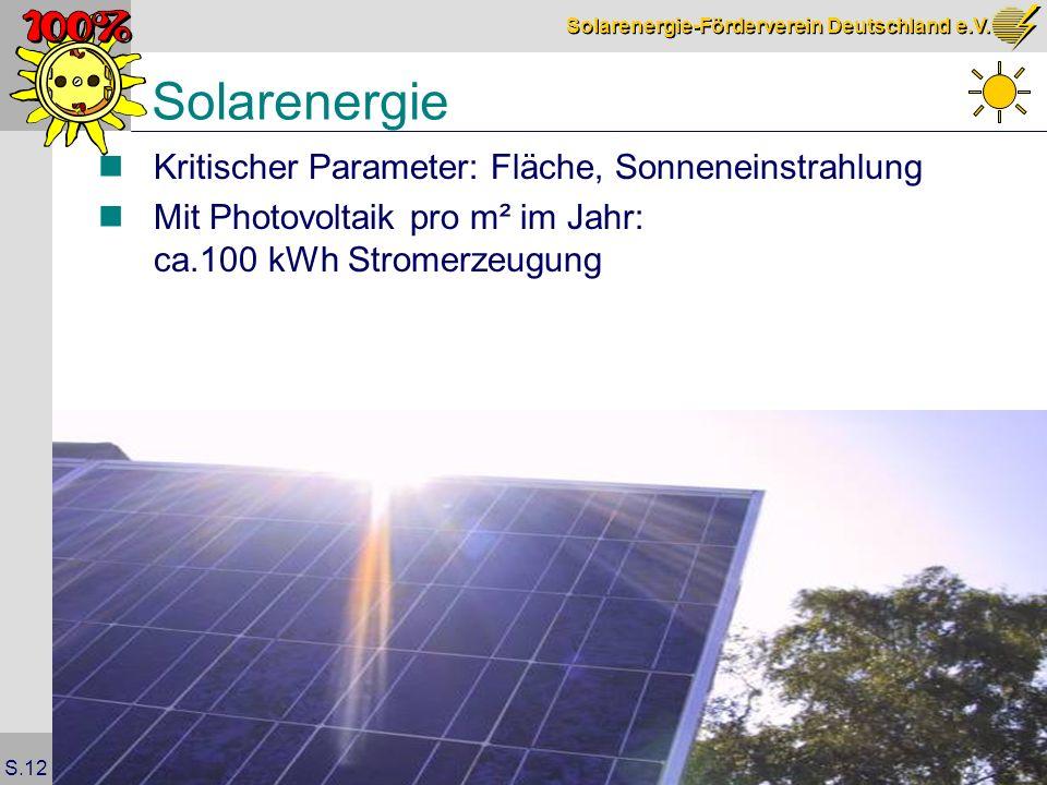 Solarenergie Kritischer Parameter: Fläche, Sonneneinstrahlung