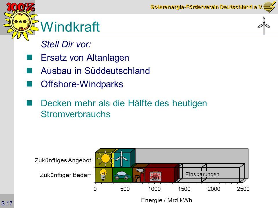 Windkraft Stell Dir vor: Ersatz von Altanlagen