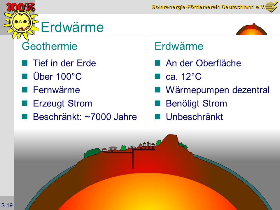 Erdwärme Geothermie Erdwärme Tief in der Erde Über 100°C Fernwärme